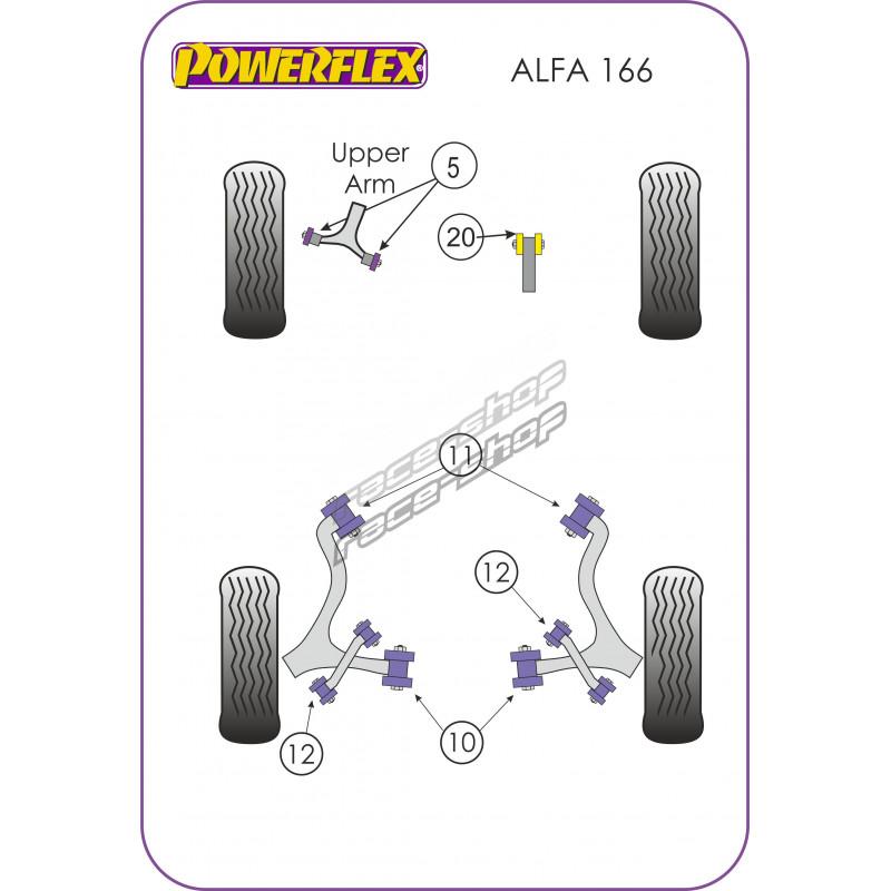Powerflex PFF1-820