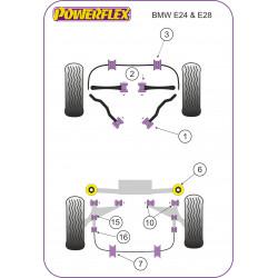 Powerflex Rear Anti Roll Bar Link To Arm Bush BMW E24 6 Series (1982 - 1989)