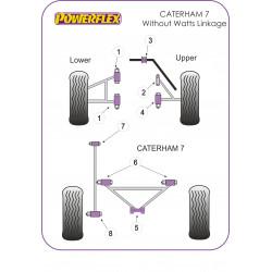 Powerflex Front Upper Wishbone Rear Bush Caterham 7