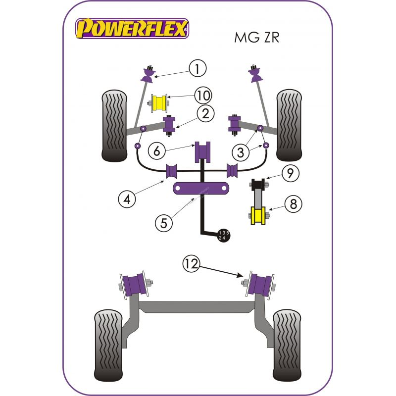 mg zr scu wiring diagram: powerflex rear beam mounting bush mg zr (2001-