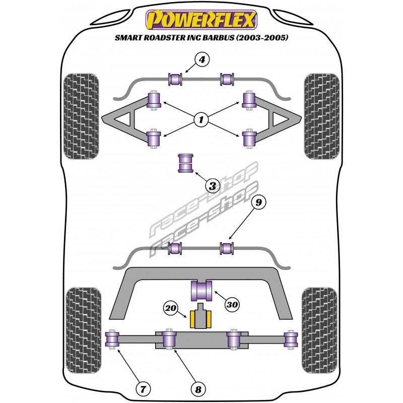 powerflex front anti roll bar bush 21mm smart roadster 452 inc brabus  2003