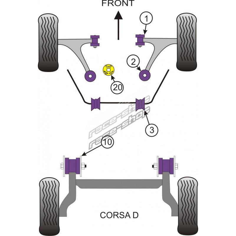 For Vauxhall Corsa D inc VXR PowerFlex PowerAlign Camber Bolt Kit
