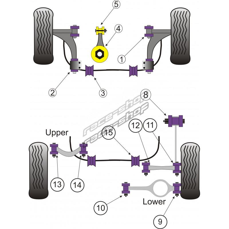 Powerflex Lower Engine Mount Insert  Large  Track Use