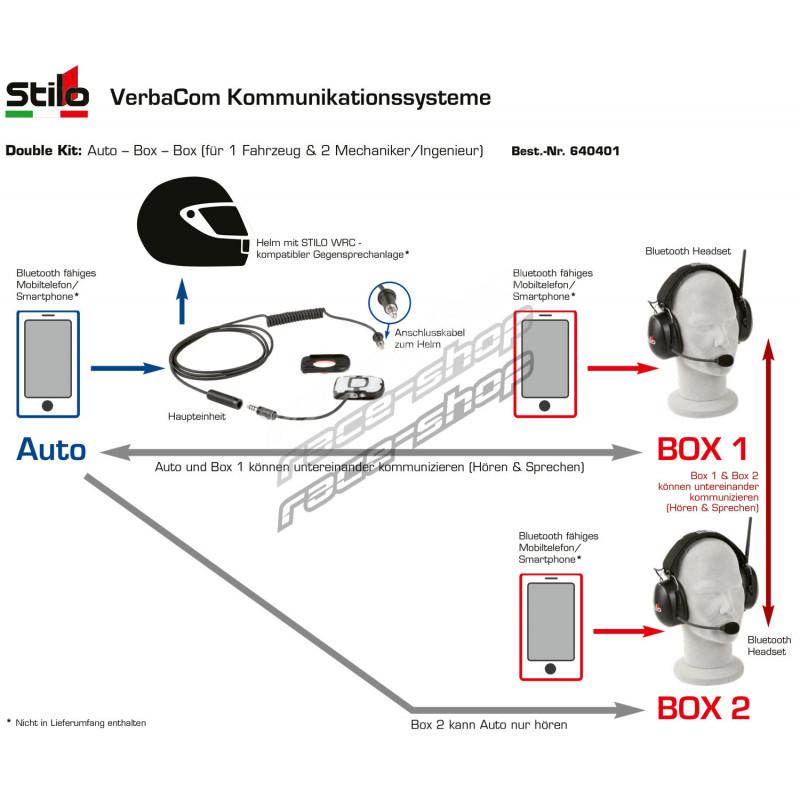 Communication system Stilo VERBACOM 1 + 2 on