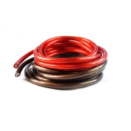 Cables, eyelets, connectors power wire 8mm, 21mm, 35mm 100% CU | races-shop.com