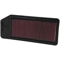 Replacement Air Filter K&N 33-2276