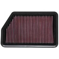 Replacement Air Filter K&N 33-2451