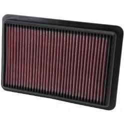 Replacement Air Filter K&N 33-2480