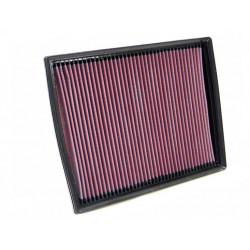 Replacement Air Filter K&N 33-2787